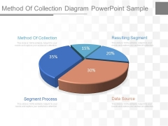 Method Of Collection Diagram Powerpoint Sample