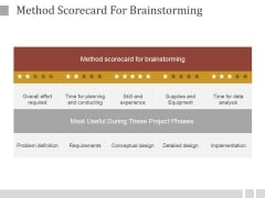 Method Scorecard For Brainstorming Ppt PowerPoint Presentation Visuals