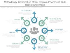 Methodology Combination Model Diagram Powerpoint Slide Background Image
