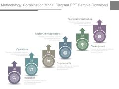 Methodology Combination Model Diagram Ppt Sample Download