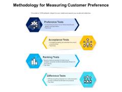 Methodology For Measuring Customer Preference Ppt PowerPoint Presentation Outline Slide Portrait PDF