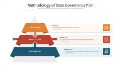 Methodology Of Data Governance Plan Ppt PowerPoint Presentation Gallery Design Templates PDF