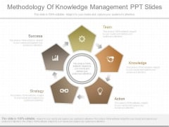 Methodology Of Knowledge Management Ppt Slides