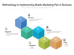Methodology To Implementing Mobile Marketing Plan In Business Ppt PowerPoint Presentation File Background Images PDF