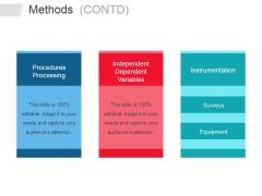 Methods Contd Ppt PowerPoint Presentation Icon Design Ideas