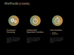 Methods Contd Ppt PowerPoint Presentation Icon Slide Download