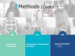 Methods Contd Ppt PowerPoint Presentation Model Examples