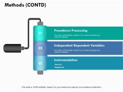 Methods Contd Ppt PowerPoint Presentation Professional Designs