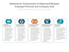 Methods For Achievement Of Alignment Between Employee Personal And Company Goal Ppt PowerPoint Presentation Pictures Graphics Design PDF