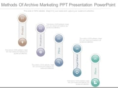 Methods Of Archive Marketing Ppt Presentation Powerpoint