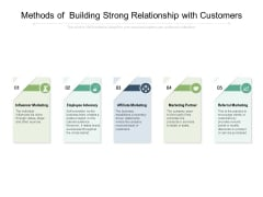 Methods Of Building Strong Relationship With Customers Ppt PowerPoint Presentation Icon Backgrounds PDF