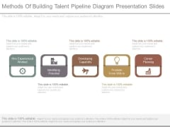Methods Of Building Talent Pipeline Diagram Presentation Slides