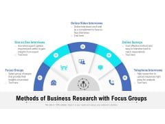 Methods Of Business Research With Focus Groups Ppt PowerPoint Presentation Show Visuals PDF