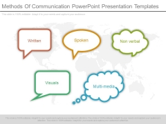 Methods Of Communication Powerpoint Presentation Templates