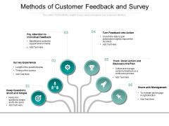 Methods Of Customer Feedback And Survey Ppt PowerPoint Presentation Summary Format Ideas PDF