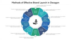 Methods Of Effective Brand Launch In Decagon Ppt PowerPoint Presentation Gallery Styles PDF