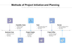Methods Of Project Initiation And Planning Ppt PowerPoint Presentation Layouts Files PDF