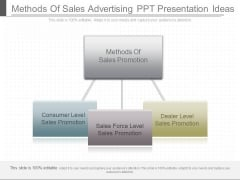 Methods Of Sales Advertising Ppt Presentation Ideas
