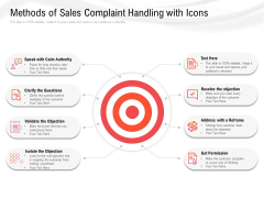 Methods Of Sales Complaint Handling With Icons Ppt PowerPoint Presentation Model Graphics Example