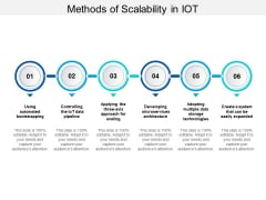 Methods Of Scalability In IOT Ppt PowerPoint Presentation Gallery Background