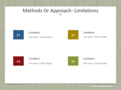 Methods Or Approach Limitations Ppt PowerPoint Presentation Infographic Template Visual Aids