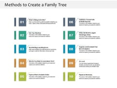 Methods To Create A Family Tree Ppt PowerPoint Presentation Icon Slides PDF