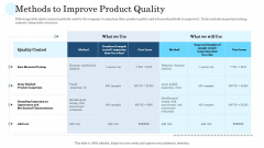 Methods To Improve Product Quality Background PDF