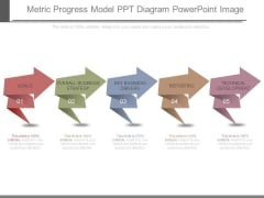 Metric Progress Model Ppt Diagram Powerpoint Image