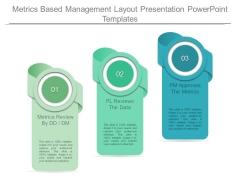Metrics Based Management Layout Presentation Powerpoint Templates