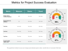 Metrics For Project Success Evaluation Ppt PowerPoint Presentation Model Example File