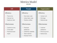 Metrics Model Ppt PowerPoint Presentation Ideas Graphics Download