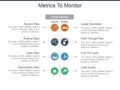 Metrics To Monitor Ppt Powerpoint Presentation Professional Graphics Design