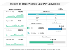 Metrics To Track Website Cost Per Conversion Ppt PowerPoint Presentation Gallery Smartart PDF