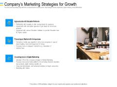 Mezzanine Debt Financing Pitch Deck Companys Marketing Strategies For Growth Topics PDF