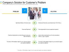 Mezzanine Debt Financing Pitch Deck Companys Solution For Customers Problem Inspiration PDF