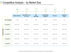 Mezzanine Debt Financing Pitch Deck Competitive Analysis By Market Size Portrait PDF
