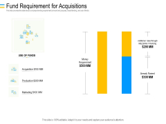 Mezzanine Debt Financing Pitch Deck Fund Requirement For Acquisitions Elements PDF