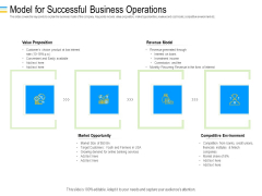 Mezzanine Debt Financing Pitch Deck Model For Successful Business Operations Infographics PDF
