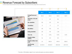 Mezzanine Debt Financing Pitch Deck Revenue Forecast By Subscribers Demonstration PDF