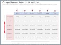 Mezzanine Venture Capital Funding Pitch Deck Competitive Analysis By Market Size Summary PDF