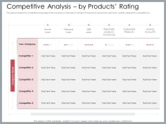 Mezzanine Venture Capital Funding Pitch Deck Competitive Analysis By Products Rating Guidelines PDF