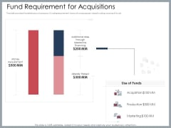 Mezzanine Venture Capital Funding Pitch Deck Fund Requirement For Acquisitions Information PDF