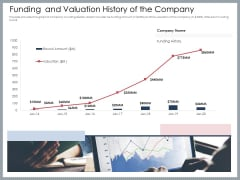 Mezzanine Venture Capital Funding Pitch Deck Funding And Valuation History Of The Company Microsoft PDF