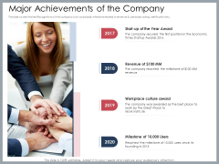 Mezzanine Venture Capital Funding Pitch Deck Major Achievements Of The Company Introduction PDF