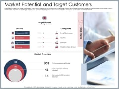 Mezzanine Venture Capital Funding Pitch Deck Market Potential And Target Customers Rules PDF