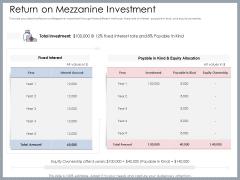 Mezzanine Venture Capital Funding Pitch Deck Return On Mezzanine Investment Portrait PDF