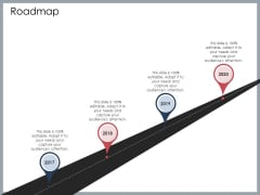 Mezzanine Venture Capital Funding Pitch Deck Roadmap Infographics PDF