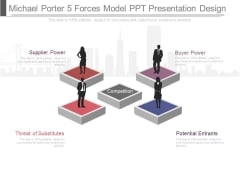 Michael Porter Five Forces Model Ppt Presentation Design