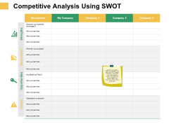 Micro Macro Environment Elements Competitive Analysis Using Swot Ppt Inspiration Picture PDF