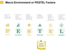 Micro Macro Environment Elements Macro Environment Or PESTEL Factors Ppt Summary Example Introduction PDF
